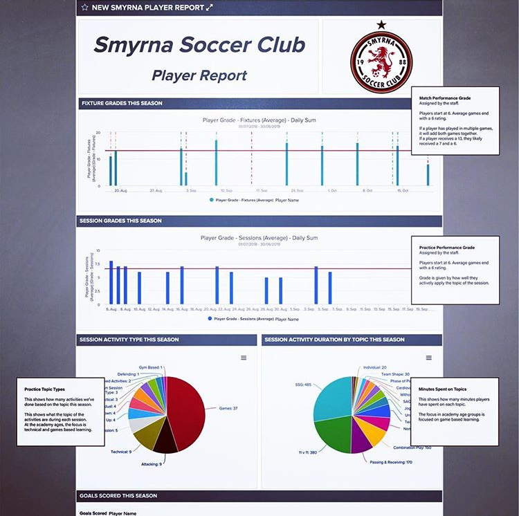 Report generated through The Sports Office 'Reports Engine'