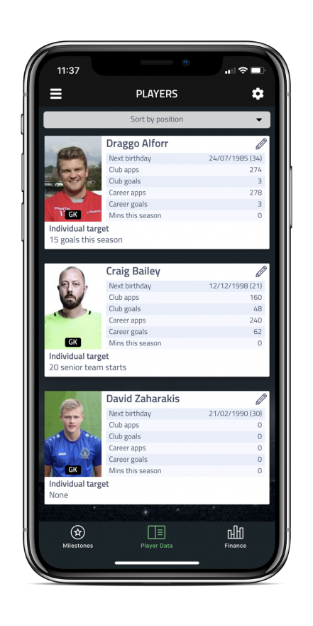 The Managers App Players